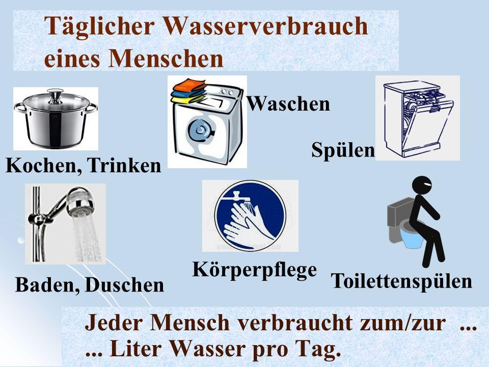 Täglicher Wasserverbrauch eines Menschen Jeder Mensch verbraucht zum/zur...... Liter Wasser pro Tag. Kochen, Trinken Baden, Duschen Waschen Spülen Kör