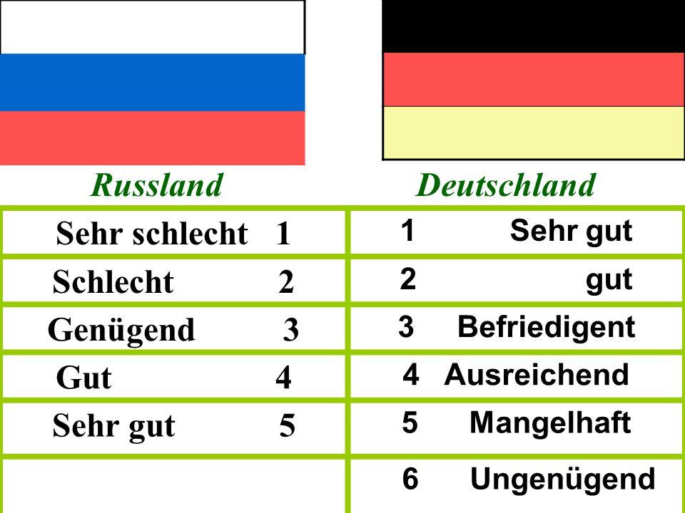 RusslandDeutschland Sehr schlecht 1 1 Sehr gut Schlecht 2 2 gut Genügend 3 3 Befriedigent Gut 4 4 Ausreichend Sehr gut 5 5 Mangelhaft 6 Ungenügend