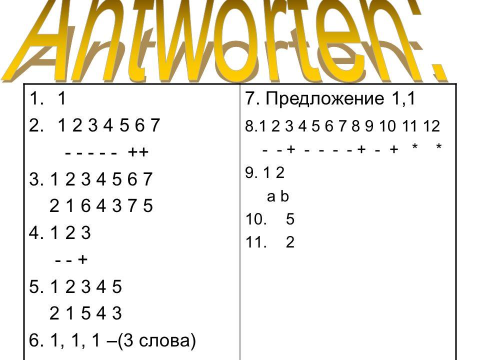 1.1 2.1 2 3 4 5 6 7 - - - - - ++ 3. 1 2 3 4 5 6 7 2 1 6 4 3 7 5 4. 1 2 3 - - + 5. 1 2 3 4 5 2 1 5 4 3 6. 1, 1, 1 –(3 слова) 7. Предложение 1,1 8.1 2 3