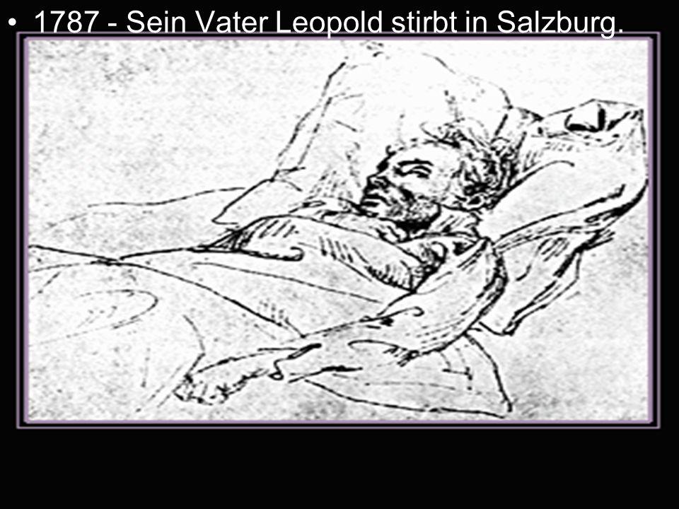 1787 - Sein Vater Leopold stirbt in Salzburg.
