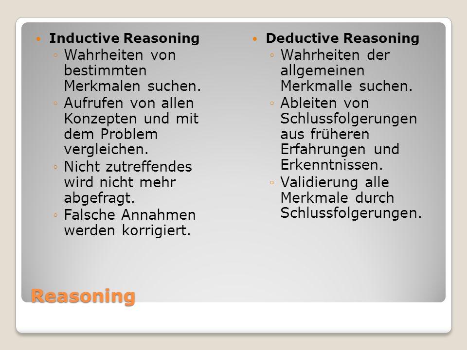 Reasoning Inductive Reasoning Wahrheiten von bestimmten Merkmalen suchen. Aufrufen von allen Konzepten und mit dem Problem vergleichen. Nicht zutreffe