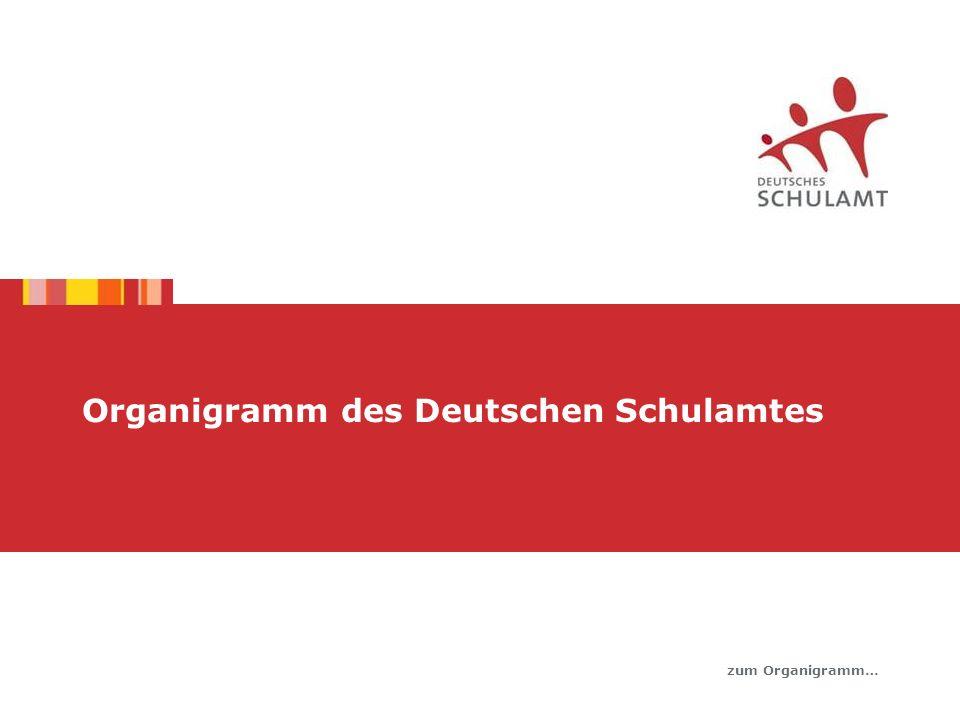 Organigramm des Deutschen Schulamtes zum Organigramm…