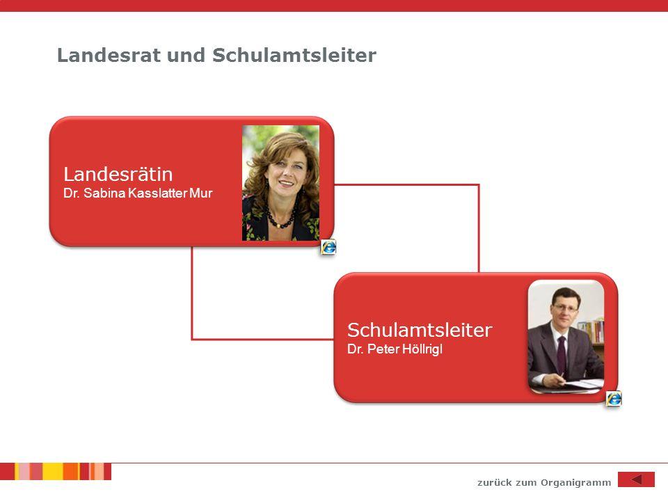 Landesrat und Schulamtsleiter Schulamtsleiter Dr.Peter Höllrigl Landesrätin Dr.
