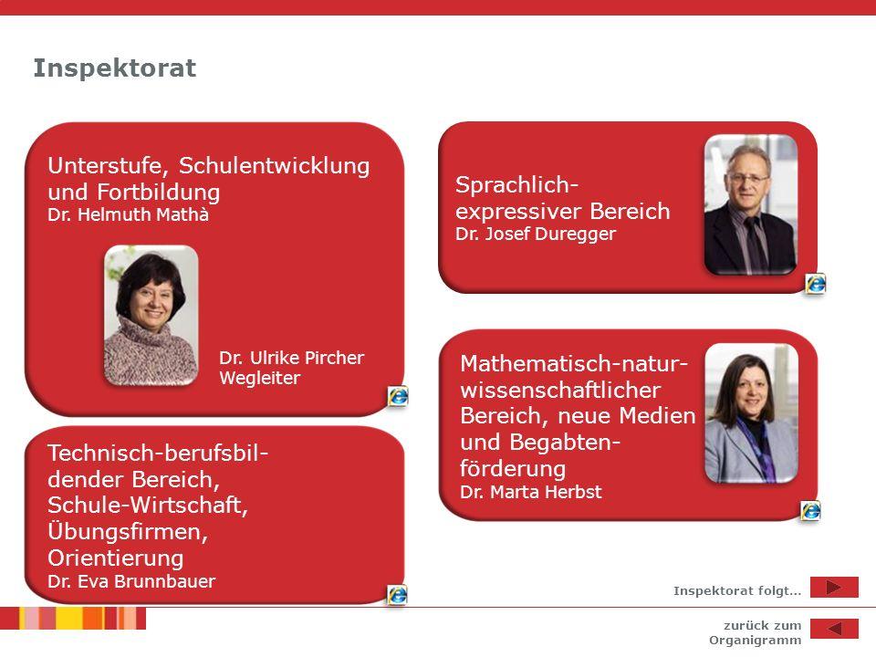 Inspektorat Sprachlich- expressiver Bereich Dr.