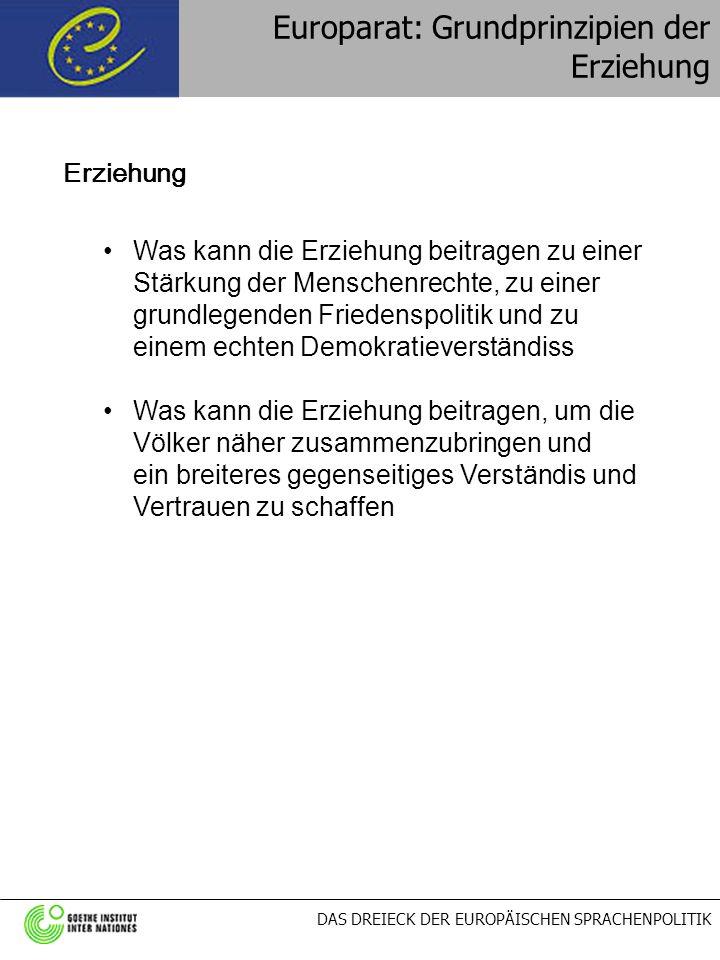 DAS DREIECK DER EUROPÄISCHEN SPRACHENPOLITIK Niveau = Summe von Kannbeschreibungen Profile deutsch: Kannbeschreibungen Eine Kannbeschreibung ist eine Umschreibung einer Handlungskompetenz Kompetenzentwicklung = Kannbeschreibungen auf verschiedenen Niveaus