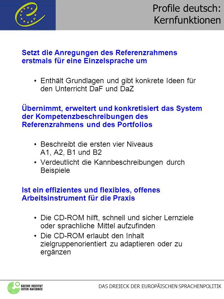 DAS DREIECK DER EUROPÄISCHEN SPRACHENPOLITIK Profile deutsch: Kernfunktionen Setzt die Anregungen des Referenzrahmens erstmals für eine Einzelsprache