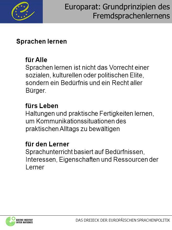 DAS DREIECK DER EUROPÄISCHEN SPRACHENPOLITIK Europarat: Publikationen zur Sprachenpolitik Eine grosse Familie PortfolioProfile deutsch Referenzrahmen: eine europäische Publikation