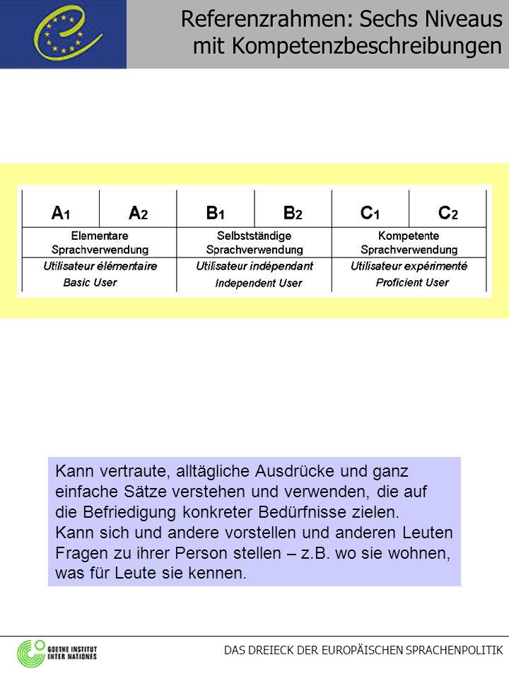 DAS DREIECK DER EUROPÄISCHEN SPRACHENPOLITIK Referenzrahmen: Sechs Niveaus mit Kompetenzbeschreibungen Kann vertraute, alltägliche Ausdrücke und ganz