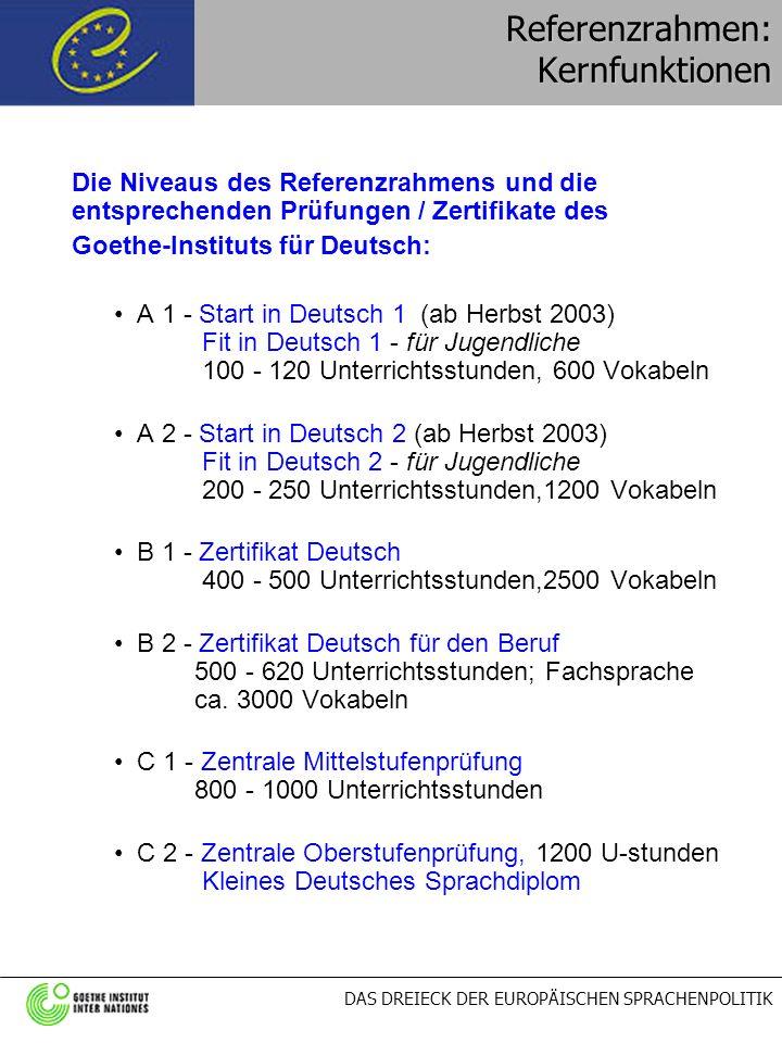 DAS DREIECK DER EUROPÄISCHEN SPRACHENPOLITIK Referenzrahmen: Kernfunktionen Die Niveaus des Referenzrahmens und die entsprechenden Prüfungen / Zertifi