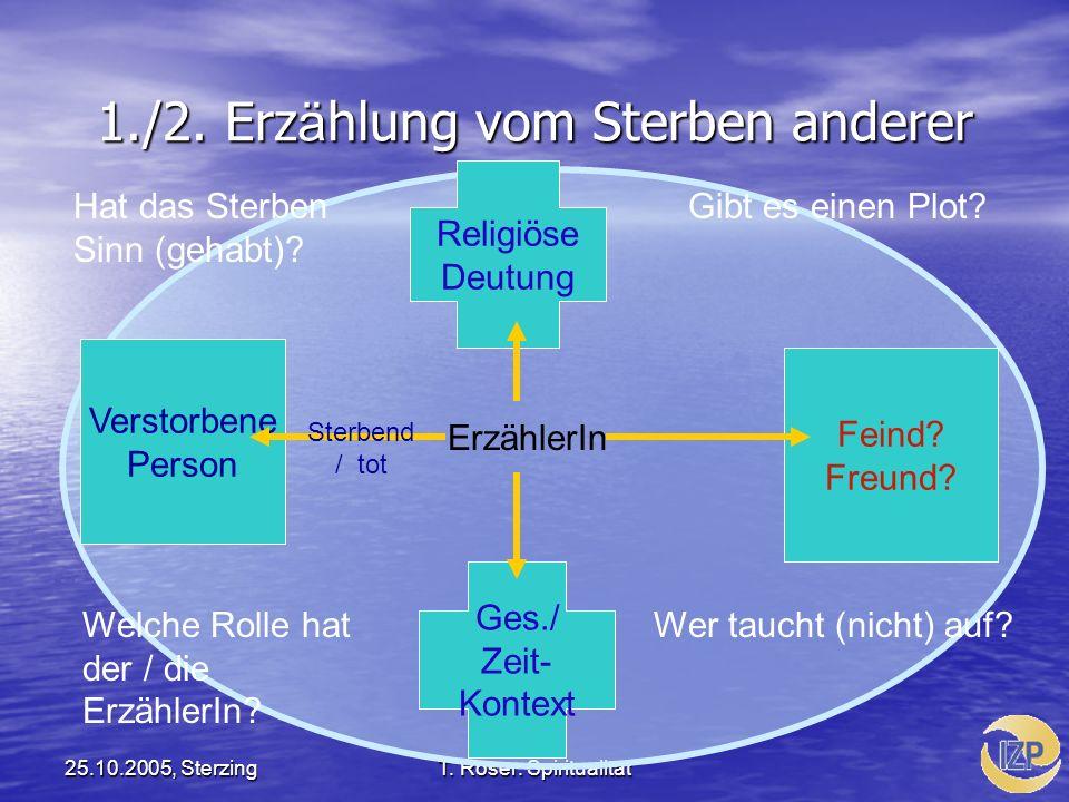 25.10.2005, SterzingT. Roser: Spiritualität 1./2. Erz ä hlung vom Sterben anderer Verstorbene Person Feind? Freund? Religiöse Deutung Ges./ Zeit- Kont