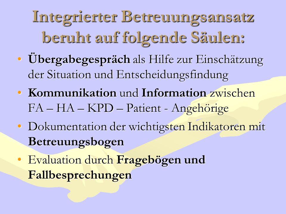 Integrierter Betreuungsansatz beruht auf folgende Säulen: Übergabegespräch als Hilfe zur Einschätzung der Situation und EntscheidungsfindungÜbergabege