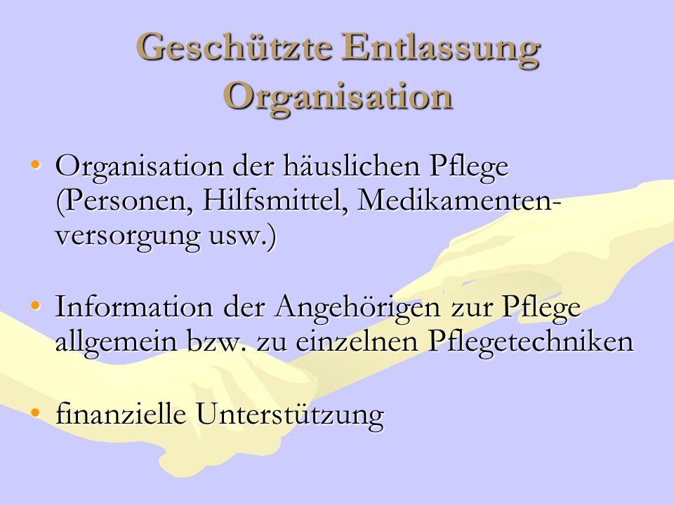Geschützte Entlassung Organisation Organisation der häuslichen Pflege (Personen, Hilfsmittel, Medikamenten- versorgung usw.)Organisation der häusliche