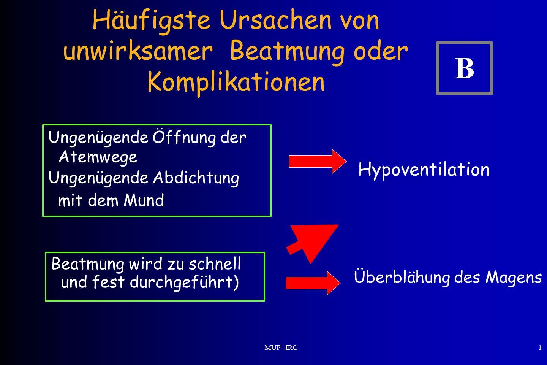 MUP - IRC1 Häufigste Ursachen von unwirksamer Beatmung oder Komplikationen Ungenügende Öffnung der Atemwege Ungenügende Abdichtung mit dem Mund Hypove