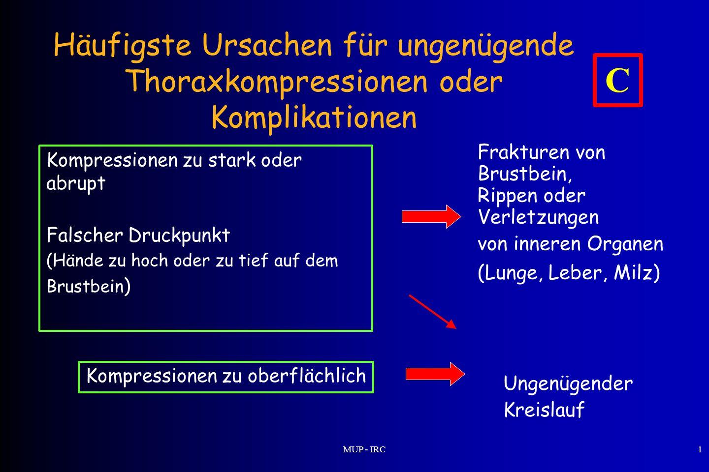 MUP - IRC1 Häufigste Ursachen für ungenügende Thoraxkompressionen oder Komplikationen Kompressionen zu stark oder abrupt Falscher Druckpunkt (Hände zu