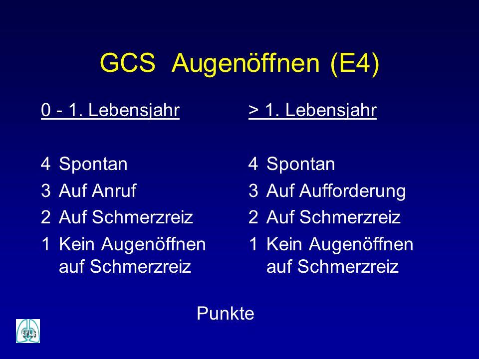 GCS Augenöffnen (E4) 0 - 1. Lebensjahr 4 Spontan 3 Auf Anruf 2 Auf Schmerzreiz 1 Kein Augenöffnen auf Schmerzreiz > 1. Lebensjahr 4 Spontan 3 Auf Auff