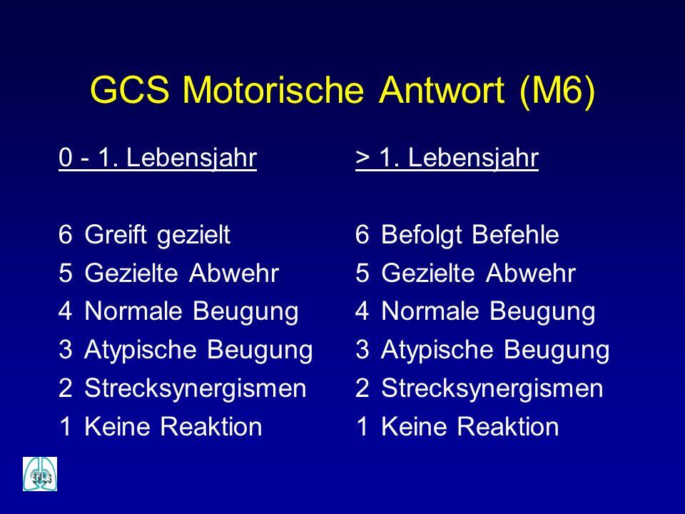 GCS Motorische Antwort (M6) 0 - 1. Lebensjahr 6Greift gezielt 5Gezielte Abwehr 4Normale Beugung 3Atypische Beugung 2Strecksynergismen 1Keine Reaktion