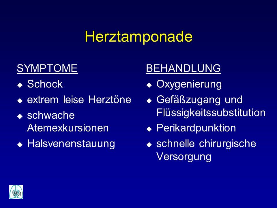 Herztamponade SYMPTOME u Schock u extrem leise Herztöne u schwache Atemexkursionen u Halsvenenstauung BEHANDLUNG u Oxygenierung u Gefäßzugang und Flüs