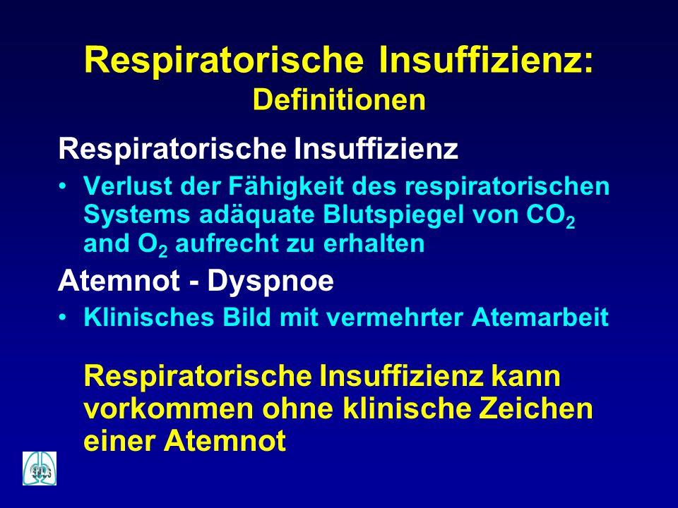 Respiratorische Insuffizienz: Definitionen Respiratorische Insuffizienz Verlust der Fähigkeit des respiratorischen Systems adäquate Blutspiegel von CO