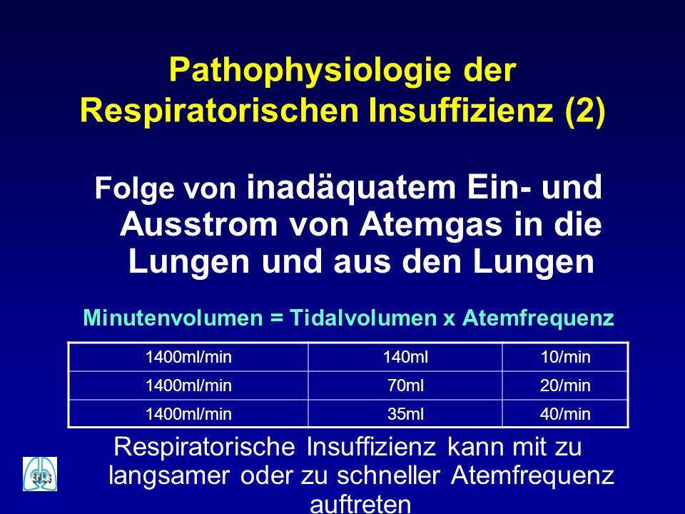Pathophysiologie der Respiratorischen Insuffizienz (2) Folge von inadäquatem Ein- und Ausstrom von Atemgas in die Lungen und aus den Lungen Minutenvol