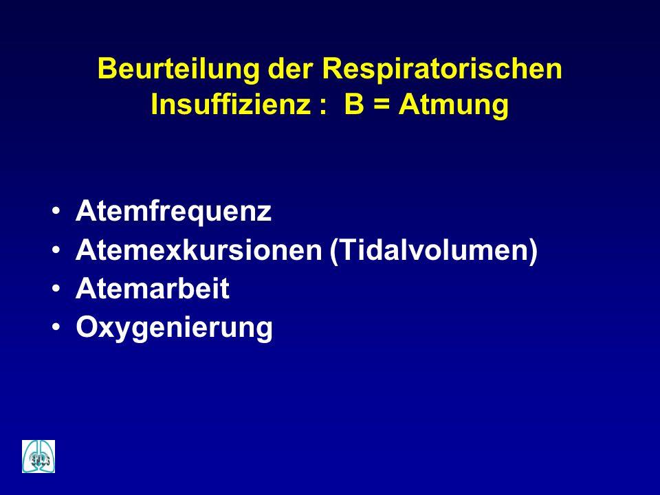 Beurteilung der Respiratorischen Insuffizienz : B = Atmung Atemfrequenz Atemexkursionen (Tidalvolumen) Atemarbeit Oxygenierung