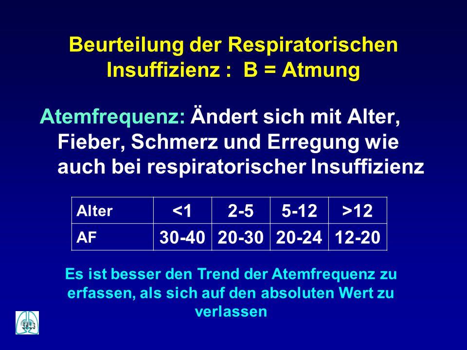 Beurteilung der Respiratorischen Insuffizienz : B = Atmung Atemfrequenz: Ändert sich mit Alter, Fieber, Schmerz und Erregung wie auch bei respiratoris