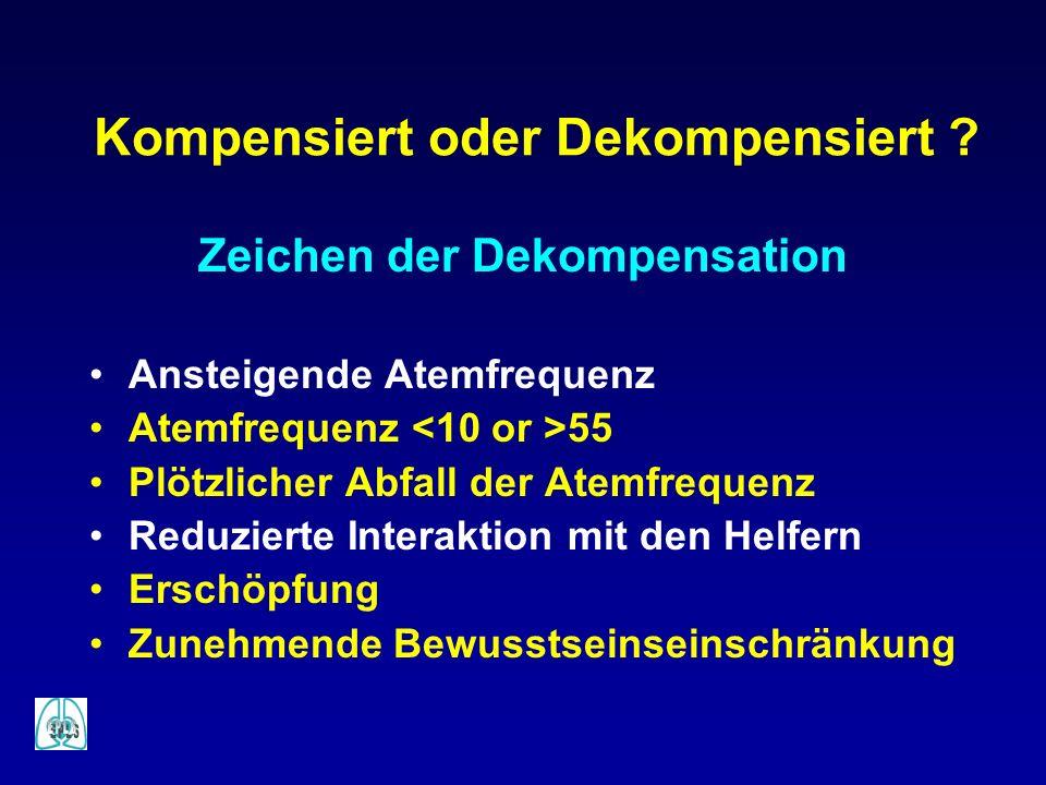 Kompensiert oder Dekompensiert ? Zeichen der Dekompensation Ansteigende Atemfrequenz Atemfrequenz 55 Plötzlicher Abfall der Atemfrequenz Reduzierte In