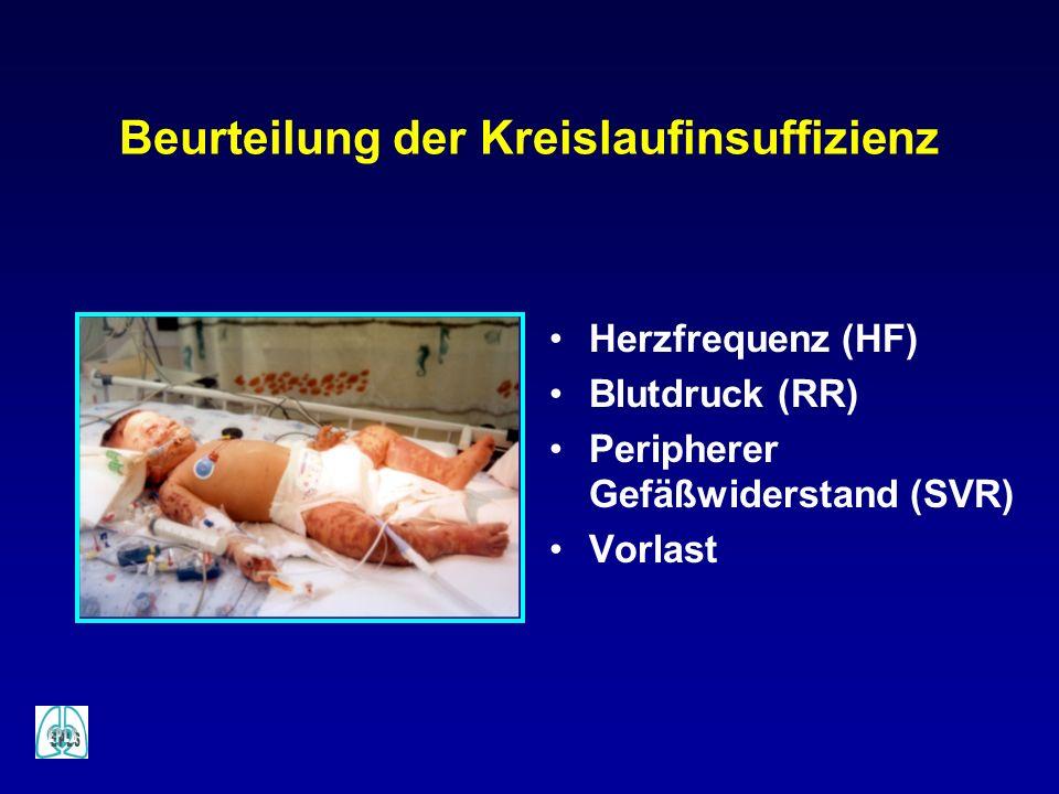 Beurteilung der Kreislaufinsuffizienz Herzfrequenz (HF) Blutdruck (RR) Peripherer Gefäßwiderstand (SVR) Vorlast