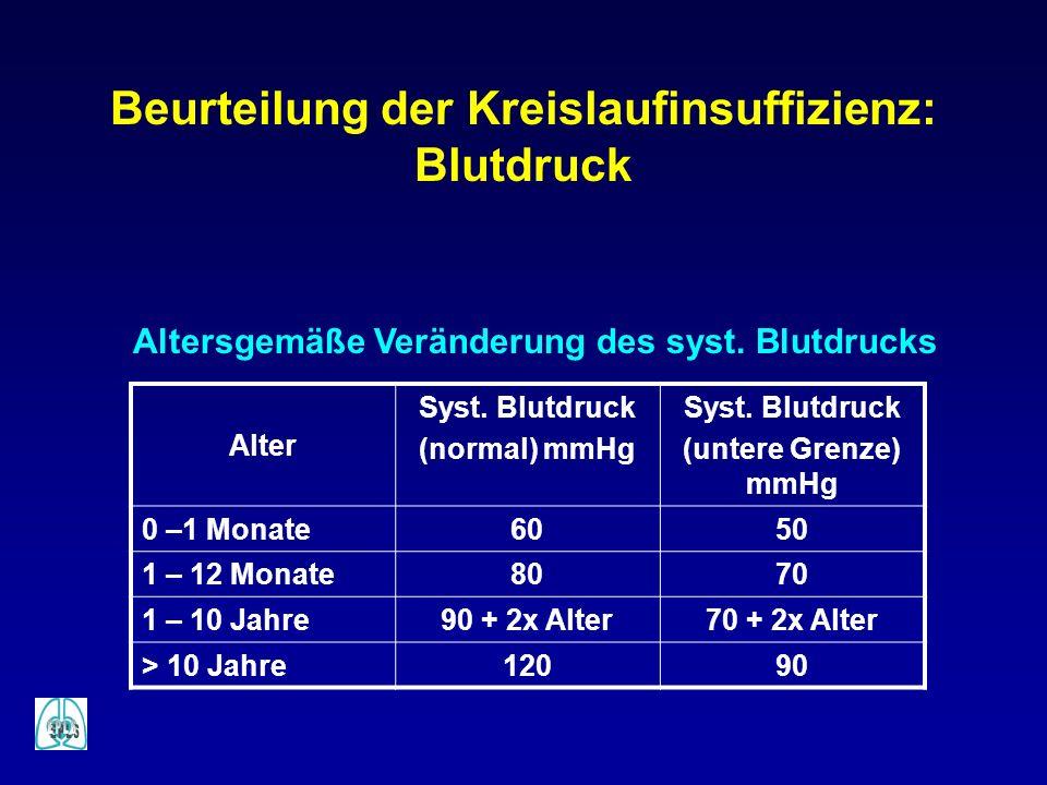 Beurteilung der Kreislaufinsuffizienz: Blutdruck Alter Syst. Blutdruck (normal) mmHg Syst. Blutdruck (untere Grenze) mmHg 0 –1 Monate 6050 1 – 12 Mona