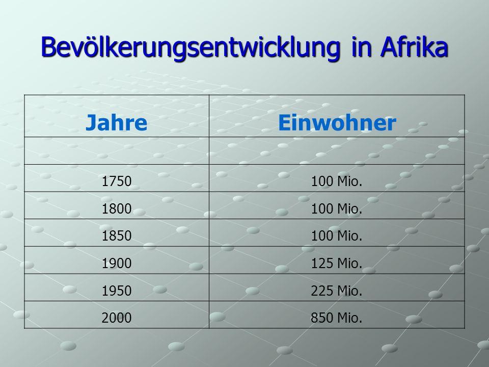Bevölkerungsentwicklung in Afrika JahreEinwohner 1750100 Mio. 1800100 Mio. 1850100 Mio. 1900125 Mio. 1950225 Mio. 2000850 Mio.