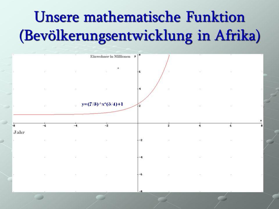 Erklärung zur mathematischen Funktion X–Achse: 50 Jahre = 1 Einheit 1950 = 0 X=0 Y-Achse: Einwohner in 100 Millionen Y=(5/4) (7/3) x +1 Hierbei handelt es sich um eine Exponentialfunktion der Form Y=ca x +b