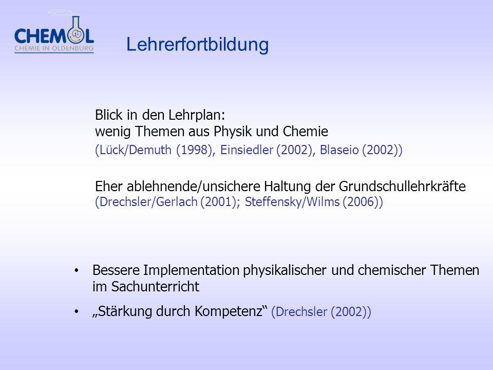 Blick in den Lehrplan: wenig Themen aus Physik und Chemie (Lück/Demuth (1998), Einsiedler (2002), Blaseio (2002)) Eher ablehnende/unsichere Haltung de