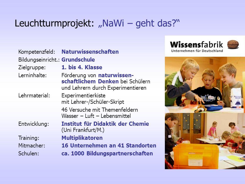 Kompetenzfeld:Naturwissenschaften Bildungseinricht.:Grundschule Zielgruppe:1. bis 4. Klasse Lerninhalte: Förderung von naturwissen- schaftlichem Denke