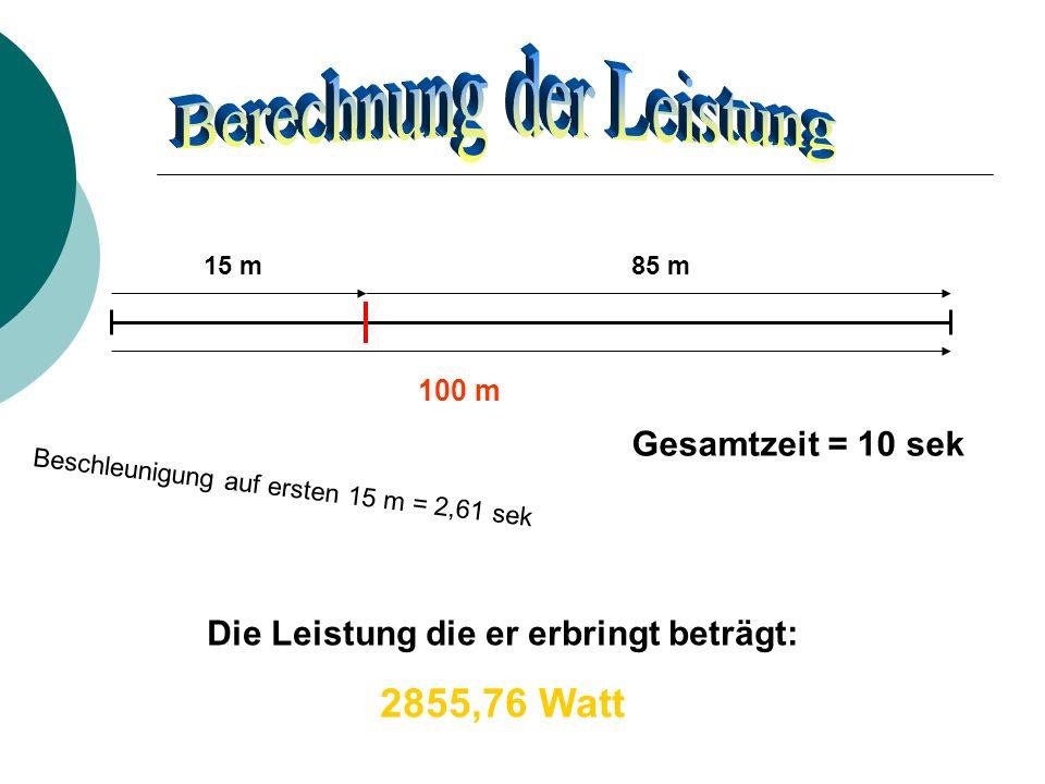 15 m85 m 100 m Beschleunigung auf ersten 15 m = 2,61 sek Gesamtzeit = 10 sek Die Leistung die er erbringt beträgt: 2855,76 Watt