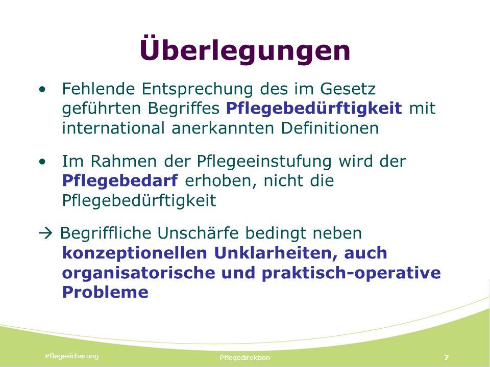Pflegesicherung Pflegedirektion8 Überlegungen Unzureichende Informationen über Objektivität, Validität und Reliabilität von V.I.T.A.