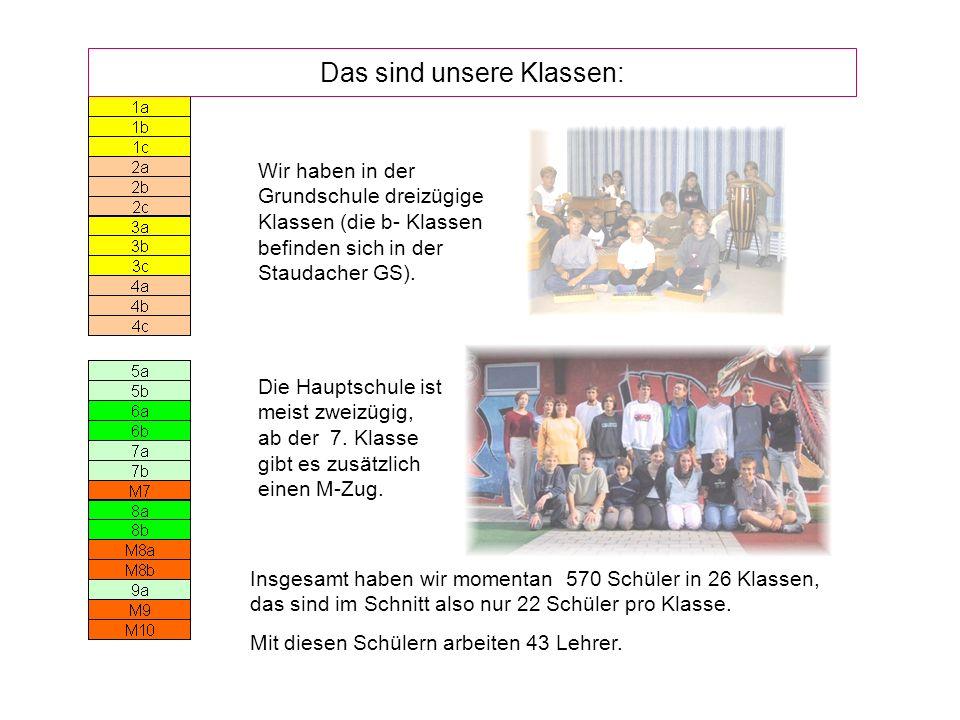 Das sind unsere Klassen: Wir haben in der Grundschule dreizügige Klassen (die b- Klassen befinden sich in der Staudacher GS). Die Hauptschule ist meis