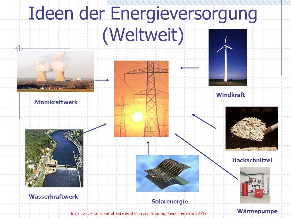 Definition: Weltweit verliert die Welt jeden Tag an ihren fossile Brennstoffe, doch Wissenschaftler denken sich täglich neue Möglichkeiten aus um die Menschheit mit Energie zu versorgen.