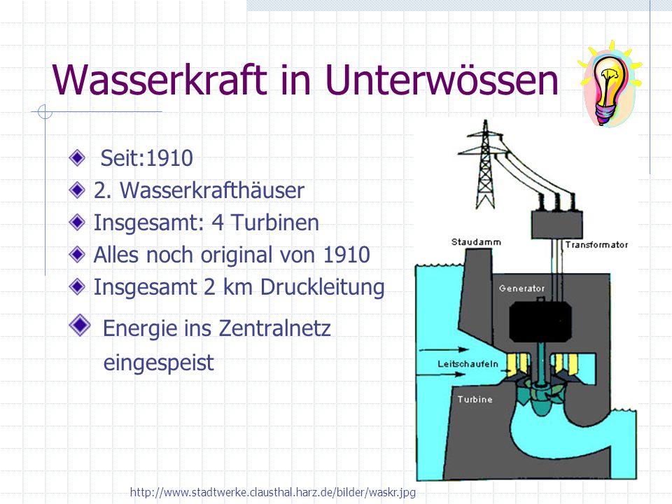 Solarenergie- an der VS Grassau -seit Sommer 1995 -Tagesleistung: ca.