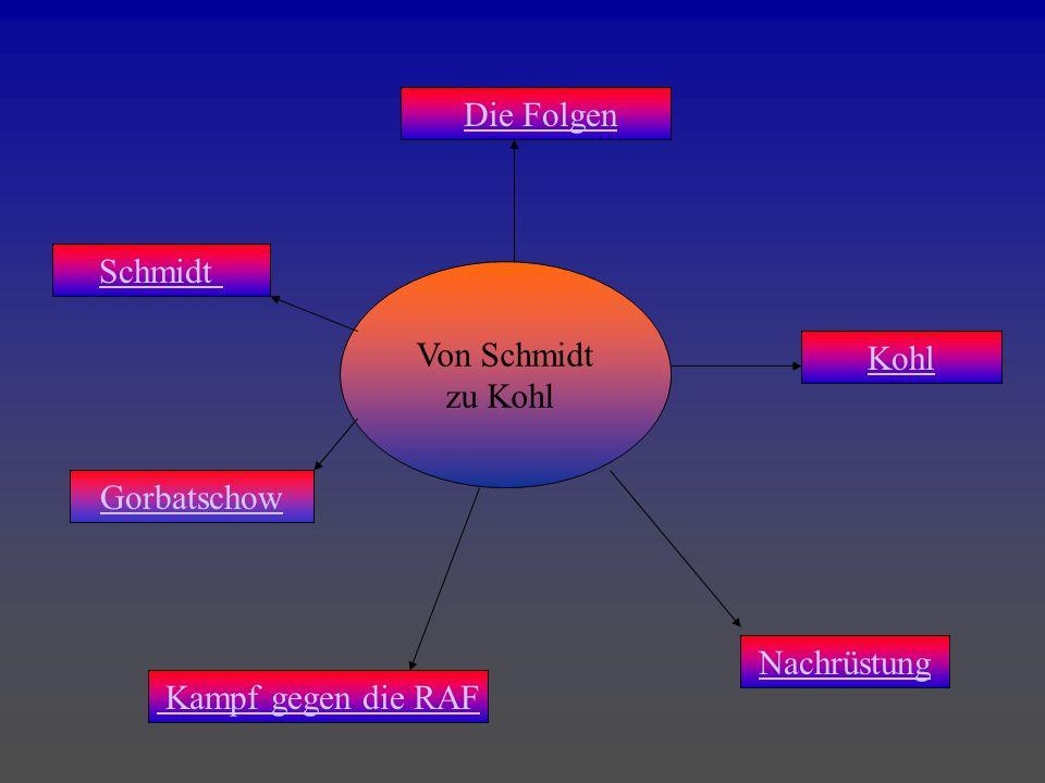 Von Schmidt zu Kohl Kampf gegen die RAF Nachrüstung Die Folgen Kohl Schmidt Gorbatschow