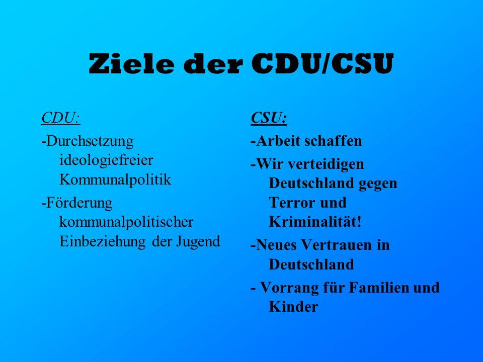 Ziele der CDU/CSU CDU: -Durchsetzung ideologiefreier Kommunalpolitik -Förderung kommunalpolitischer Einbeziehung der Jugend CSU: -Arbeit schaffen -Wir
