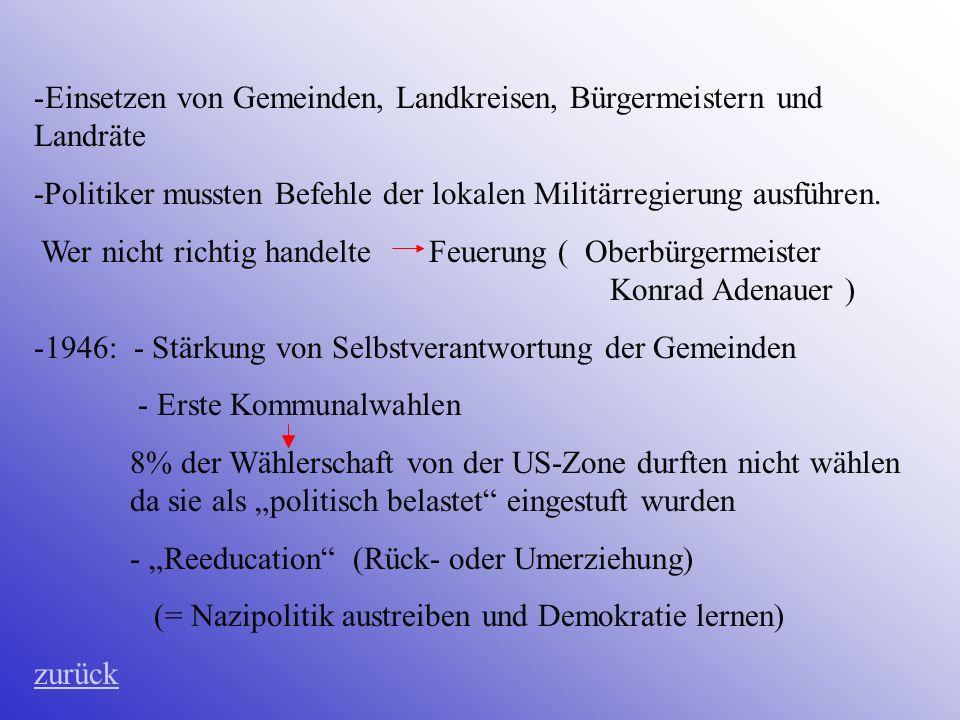 -Einsetzen von Gemeinden, Landkreisen, Bürgermeistern und Landräte -Politiker mussten Befehle der lokalen Militärregierung ausführen.