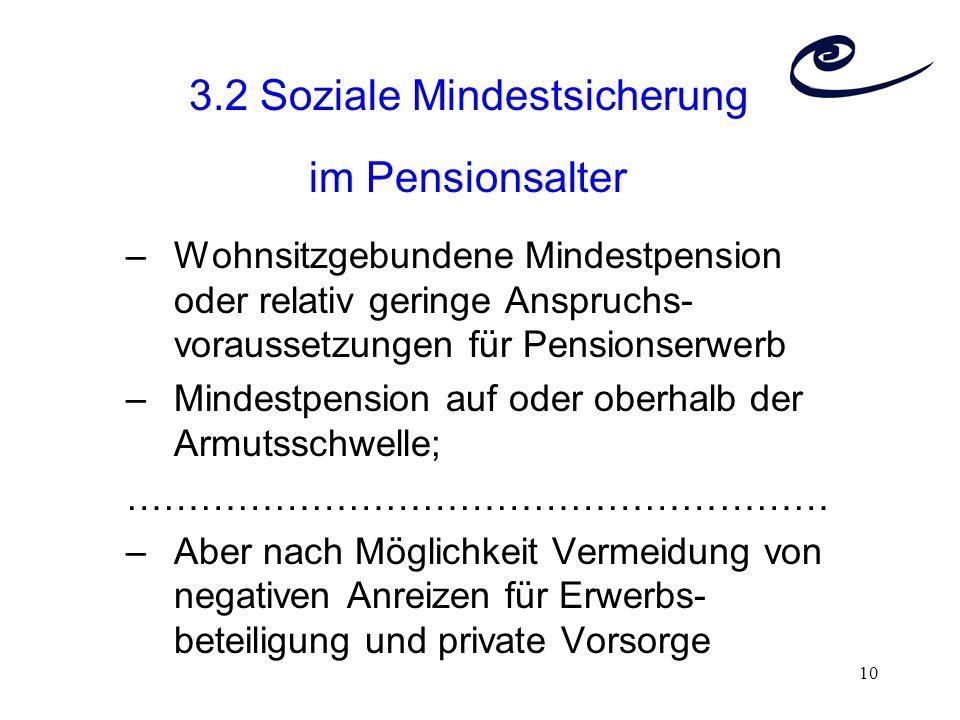 10 3.2 Soziale Mindestsicherung im Pensionsalter –Wohnsitzgebundene Mindestpension oder relativ geringe Anspruchs- voraussetzungen für Pensionserwerb
