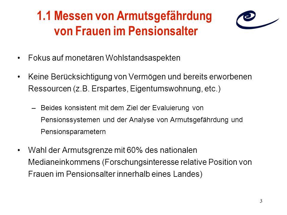 3 1.1 Messen von Armutsgefährdung von Frauen im Pensionsalter Fokus auf monetären Wohlstandsaspekten Keine Berücksichtigung von Vermögen und bereits e