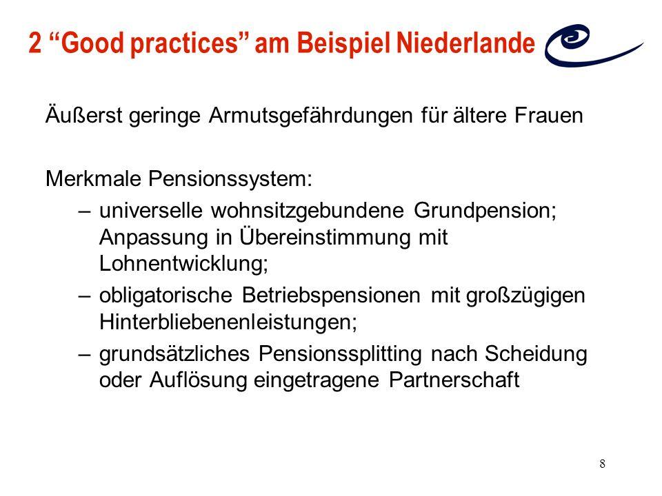 8 2 Good practices am Beispiel Niederlande Äußerst geringe Armutsgefährdungen für ältere Frauen Merkmale Pensionssystem: –universelle wohnsitzgebunden