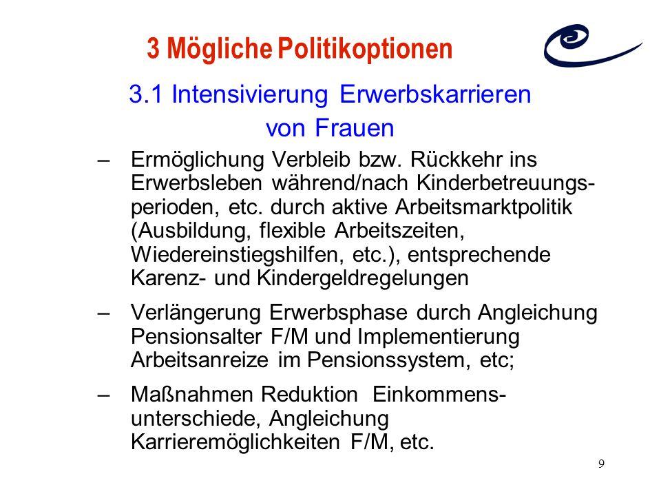 9 3 Mögliche Politikoptionen 3.1 Intensivierung Erwerbskarrieren von Frauen –Ermöglichung Verbleib bzw. Rückkehr ins Erwerbsleben während/nach Kinderb