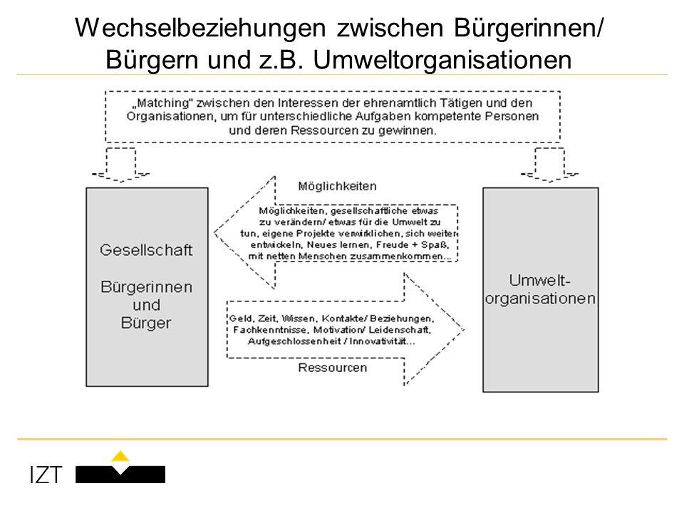 Wechselbeziehungen zwischen Bürgerinnen/ Bürgern und z.B. Umweltorganisationen