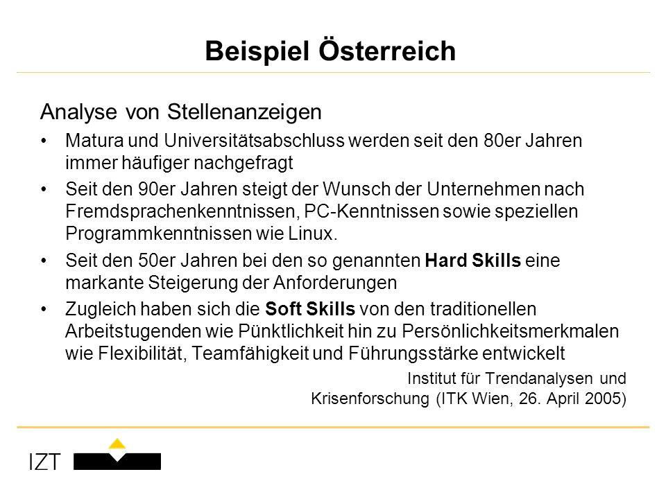 Beispiel Österreich Analyse von Stellenanzeigen Matura und Universitätsabschluss werden seit den 80er Jahren immer häufiger nachgefragt Seit den 90er Jahren steigt der Wunsch der Unternehmen nach Fremdsprachenkenntnissen, PC-Kenntnissen sowie speziellen Programmkenntnissen wie Linux.