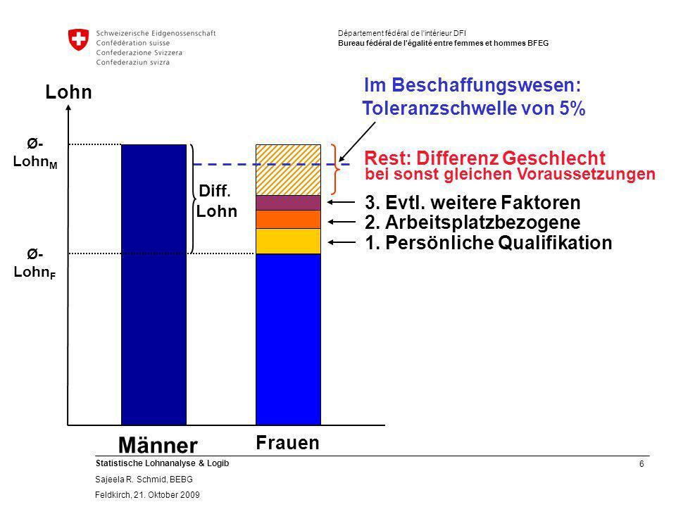 6 Statistische Lohnanalyse & Logib Sajeela R.Schmid, BEBG Feldkirch, 21.