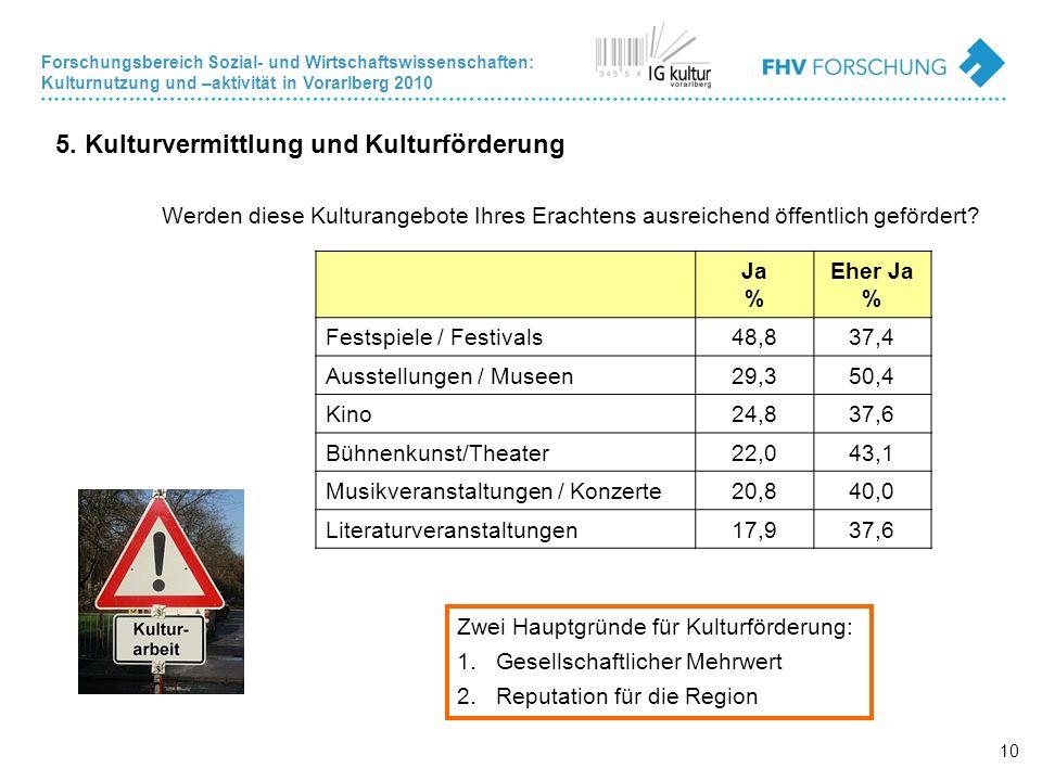 Forschungsbereich Sozial- und Wirtschaftswissenschaften: Kulturnutzung und –aktivität in Vorarlberg 2010 10 5.