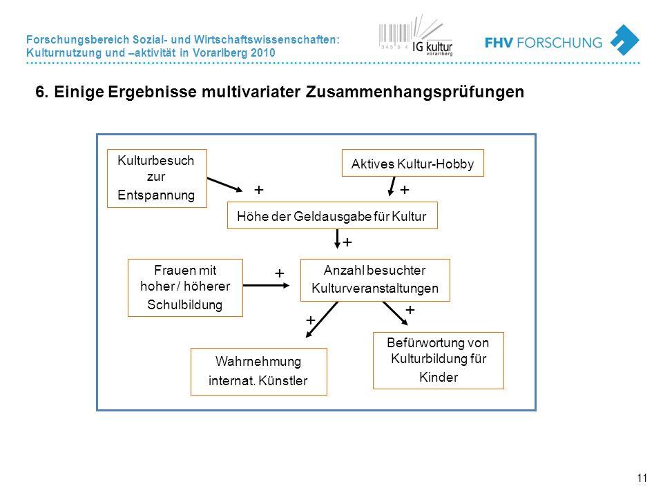 Forschungsbereich Sozial- und Wirtschaftswissenschaften: Kulturnutzung und –aktivität in Vorarlberg 2010 11 6.