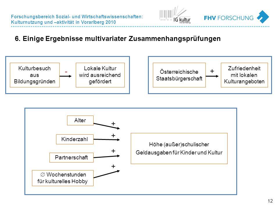 Forschungsbereich Sozial- und Wirtschaftswissenschaften: Kulturnutzung und –aktivität in Vorarlberg 2010 12 6.